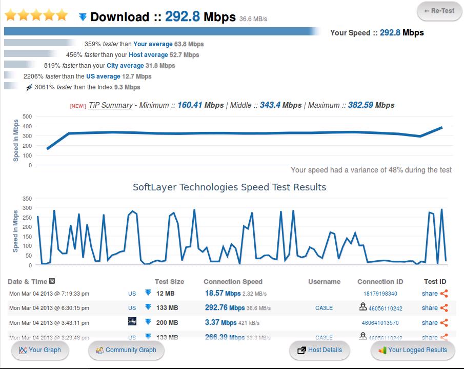 broadband reports speed test