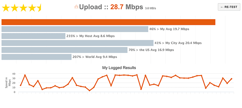 TestMy net Broadband Internet Speed Test